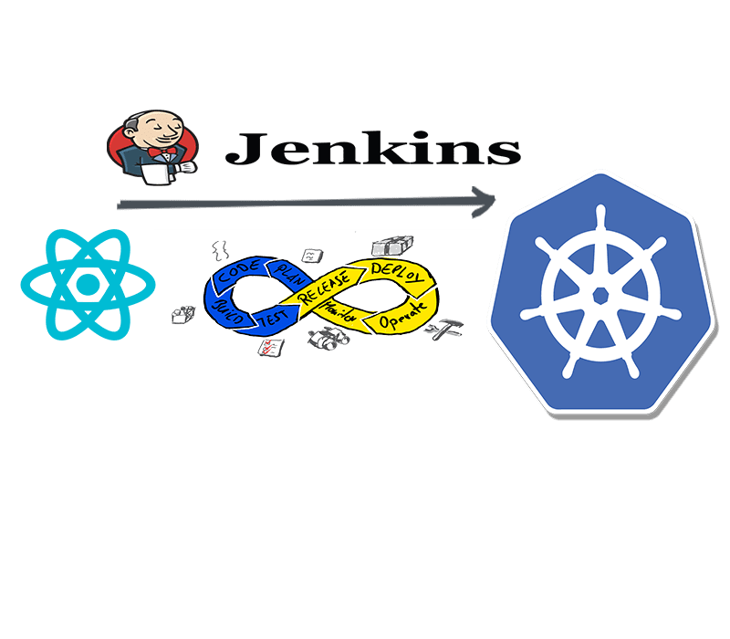 Deploy a REACT app with Flask API backend on Kubernetes Cluster- Part 2- Jenkins Flow cover image