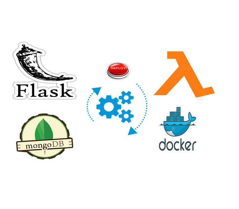 Deploy a Flask REST API - The Docker way and the Serverless way cover image