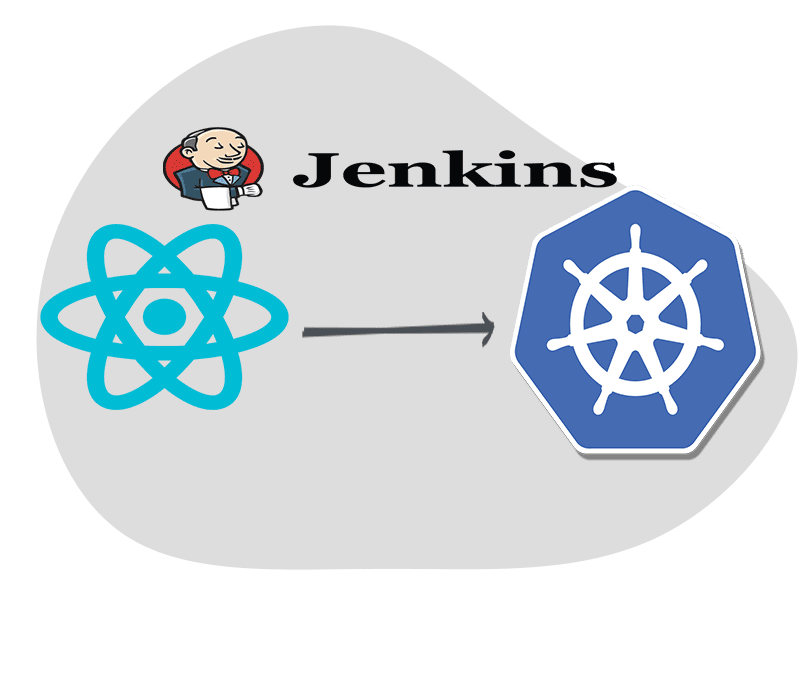 Deploy a REACT app with Flask API backend on Kubernetes Cluster - Part 1 cover image