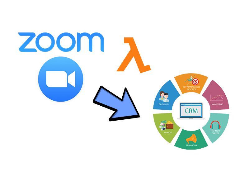 A Zoom bot for a CRM application using AWS Lambda and Deployed via Jenkins cover image